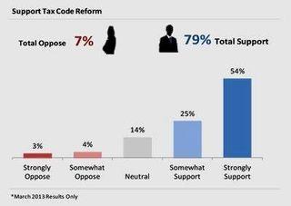 Tax-reform-q1-2013-sbn